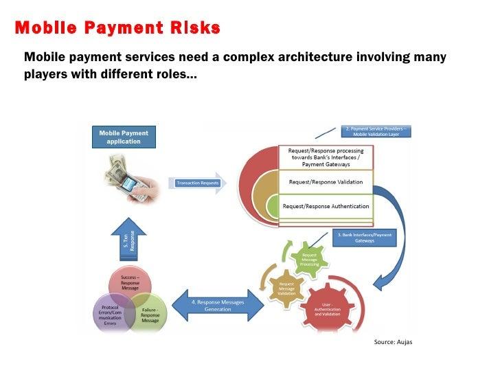 Remain high transactions involving