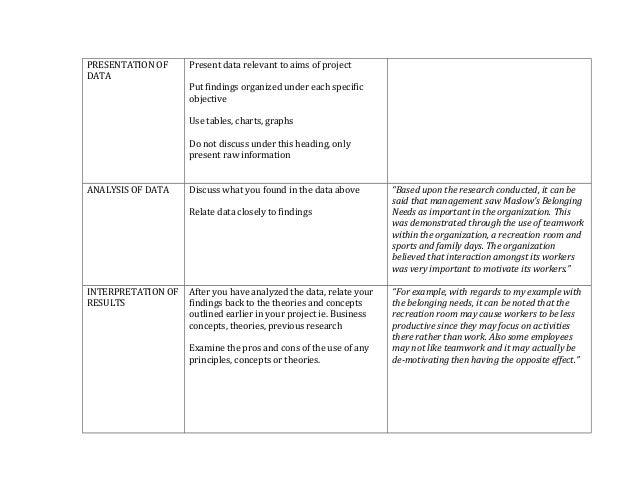 mob sba Mob internal assessment - download as word doc (doc / docx), pdf file (pdf),  text file (txt) or read online  description: mob ia view more mob ia.
