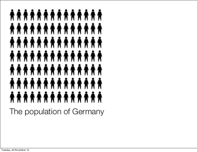 The population of GermanyTuesday, 20 November 12