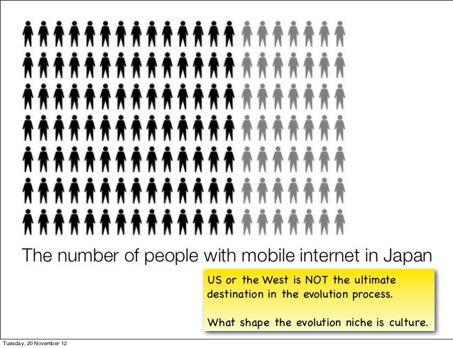 The number of people with mobile internet in Japan                            US or the West is NOT the ultimate          ...