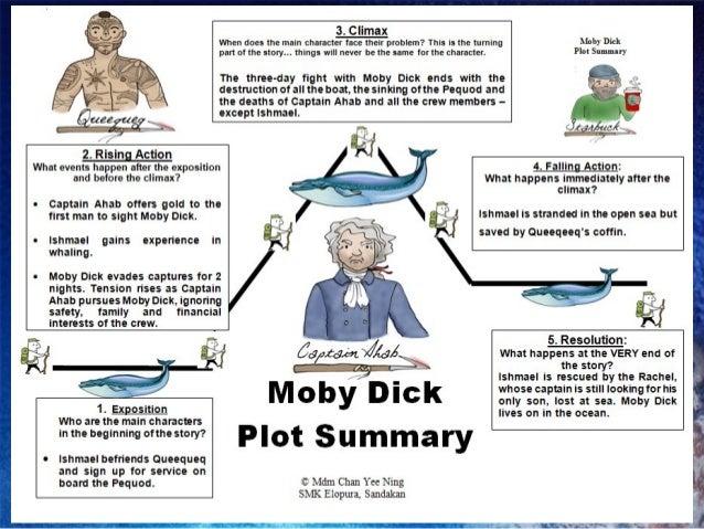 Moby dick plot summary