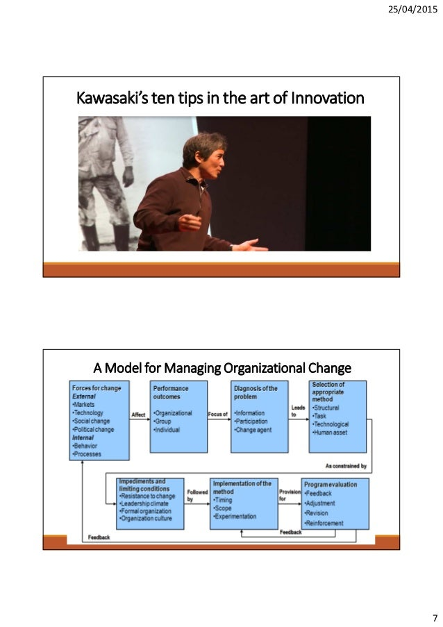 leading innovation and change mod Articles for leading teams effective management skills strategic planning, change management, innovation and leadership.