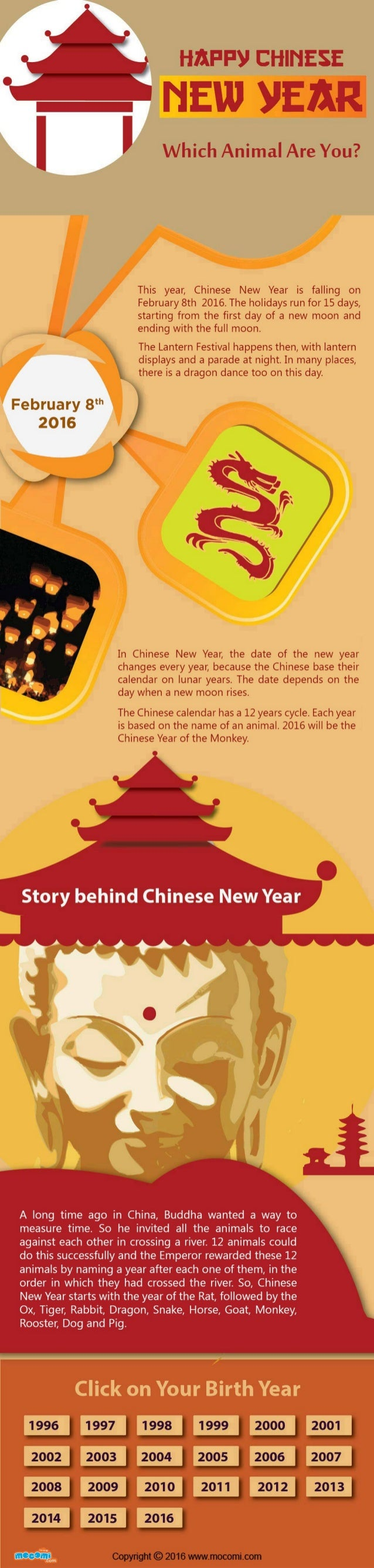 Facts and History about Chinese New Year