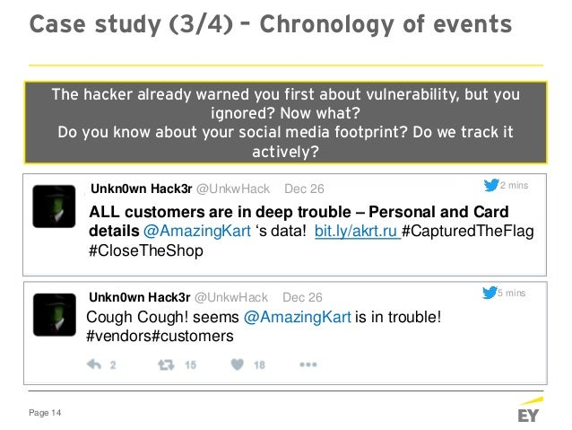 Page 14 Hackers discloses the hack before you by Tweeting about it At 2005 hours, Friday Case study (3/4) – Chronology of ...