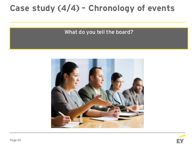 Page 20 Case study (4/4) – Chronology of events At 0800 hours, Sat Emergency meeting called by the Board of Directors to a...