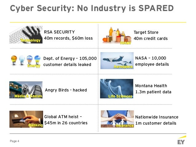 Page 4 Cyber Security: No Industry is SPARED RSA SECURITY 40m records, $60m loss Dept. of Energy – 105,000 customer detail...