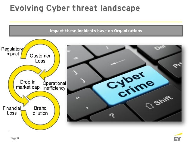 Page 6 Evolving Cyber threat landscape Impact these incidents have on Organizations Customer Loss Drop in market cap Brand...