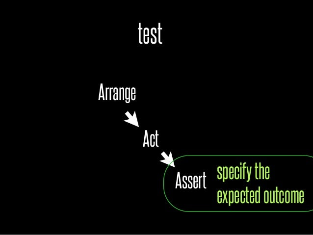 testArrange          Act                 Assert specify the                        expected outcome