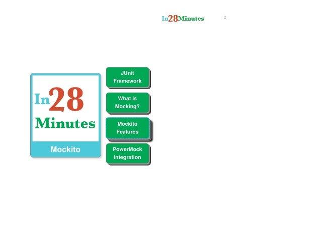 Mockito tutorial for beginners Slide 2