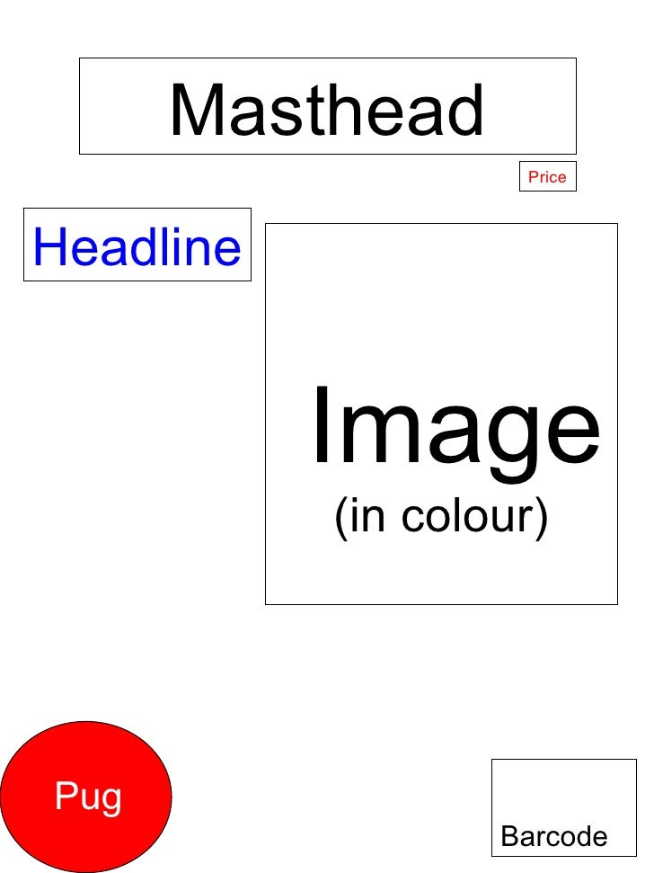 Masthead Image (in colour) Headline Pug Barcode Price