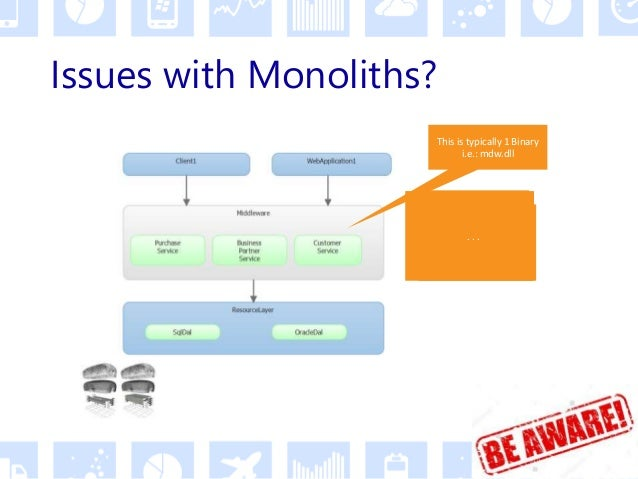 """Think """"µ"""" (mycro) N-Tire is Ok, but Monolith is NOT ok! Organize Application in Smaller independent (micro) components If ..."""