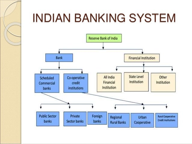 the evolution of the central banking system The evolution of central  the evolution of central  central banks to supervise and regulate the commercial banking system fulfils a necessary and.