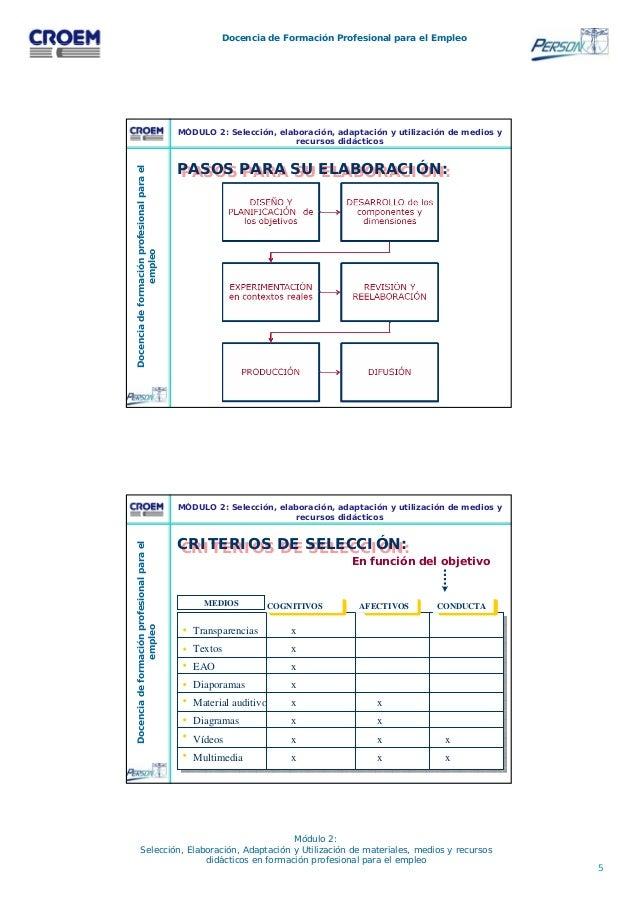 5 Docencia de Formación Profesional para el Empleo Módulo 2: Selección, Elaboración, Adaptación y Utilización de materiale...