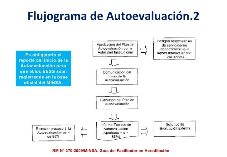 Flujograma de Autoevaluación.2 RM N° 270-2009/MINSA. Guía del Facilitador en Acreditación Es obligatorio el reporte del in...