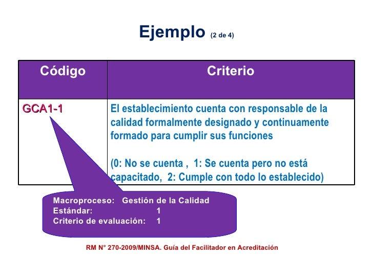 Ejemplo  (2 de 4) Macroproceso:  Gestión de la Calidad Estándar: 1 Criterio de evaluación:  1 RM N° 270-2009/MINSA. Guía d...