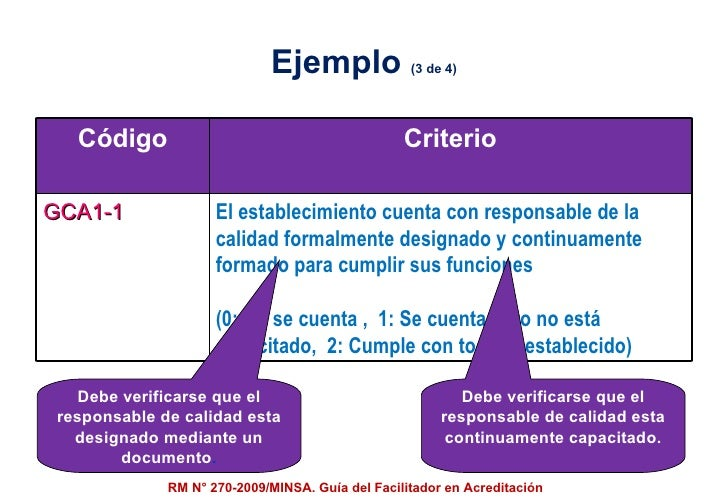 Ejemplo  (3 de 4) Debe verificarse que el responsable de calidad esta designado mediante un documento . Debe verificarse q...