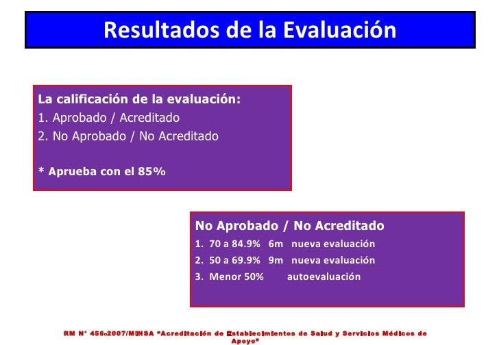 Resultados de la Evaluación La calificación de la evaluación: 1. Aprobado / Acreditado 2. No Aprobado / No Acreditado * Ap...