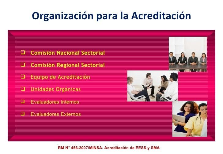 Organización para la Acreditación <ul><li>Comisión Nacional Sectorial </li></ul><ul><li>Comisión Regional Sectorial </li><...