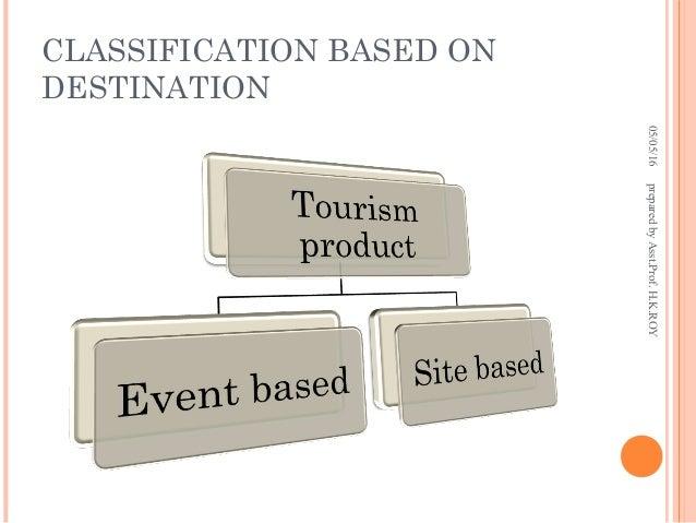 Mod i tourism products