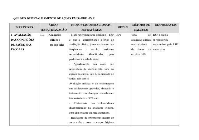 QUADRO DE DETALHAMENTO DE AÇÕES EM SAÚDE - PSE DIRETRIZES ÁREAS TEMÁTICAS/AÇÃO PROPOSTAS OPERACIONAIS - ESTRATÉGIAS METAS ...