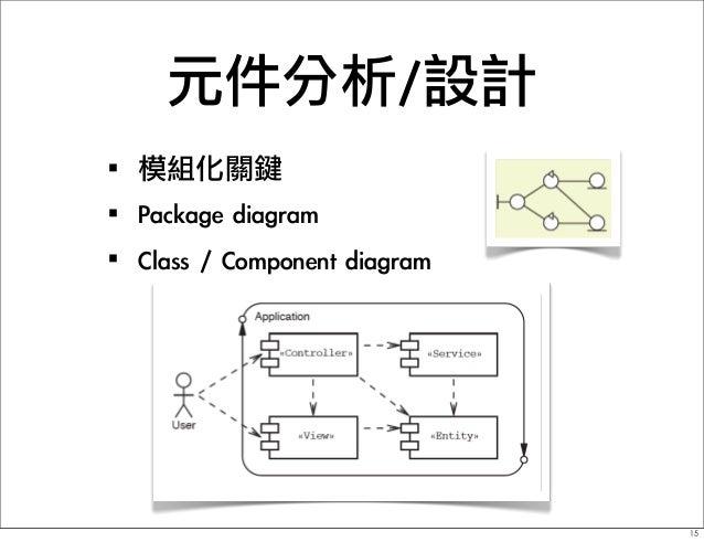 Mod04 analysis designphase lab44 object diagram 14 15 ccuart Choice Image