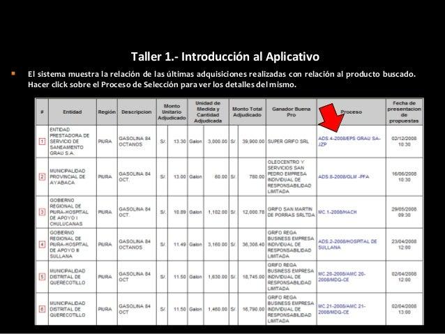 Consulta por UBIGEO Pulsar sobre el departamento que desea buscar Taller 1.- Introducción al Aplicativo
