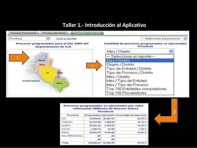 Indicadores de Cumplimiento Taller 1.- Introducción al Aplicativo