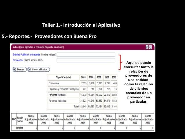 Detalle de Buenas Pro otorgadas Detalle Hacer clic para ver detalle Taller 1.- Introducción al Aplicativo