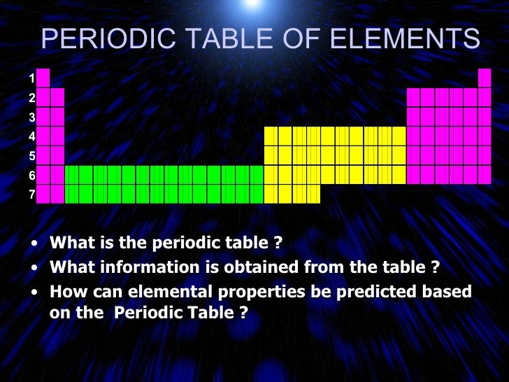 PERIODIC TABLE OF ELEMENTS <ul><li>What is the periodic table ? </li></ul><ul><li>What information is obtained from the ta...