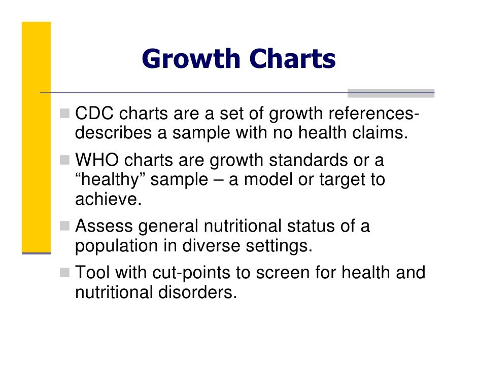 Cdc Who Growth Charts Ibovnathandedecker