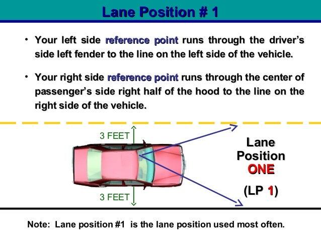 module 11 topic 1 drivers ed
