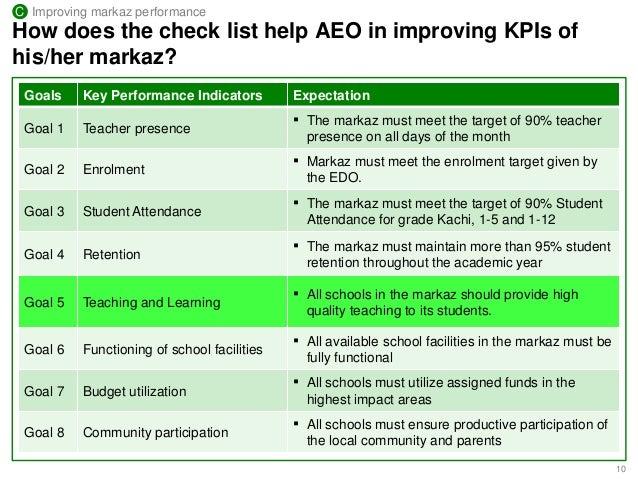 Mod 2 markaz kp is and aeo checklist