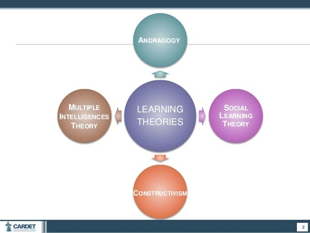 an overview of learning behavior theories An overview of social learning theory (slt)  many slt theories expanded miller &  • vicarious learning – people model behavior based on identification.