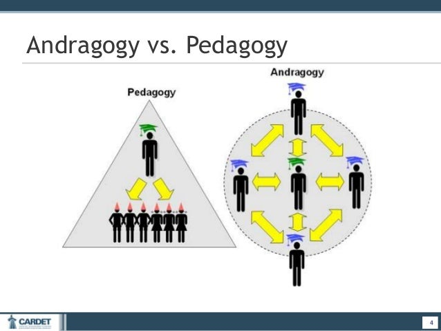PowerPoint Presentation 1: Overview of Learning Theories