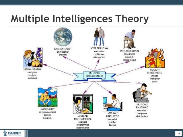 theory of knowledge presentation