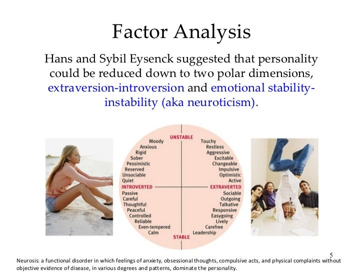 describe and evaluate contemporary use personality measure Factor analysis can help us understand how people evaluate  of personality and art has focused on  a measure related to both personality and.