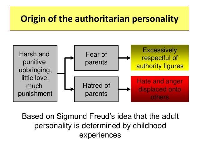 Mod 3 authoritarian personality