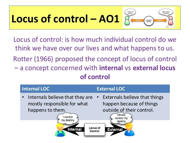internal locus of control vs external The locus of control is a framework for understanding people's perception of the controlling factors in their lives people may have an internal locus of control or an external locus of control.
