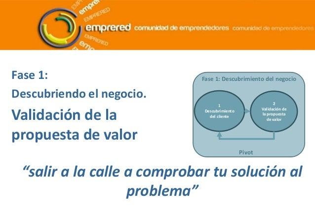 Fase 1: Descubriendo el negocio. Validación de la propuesta de valor 1 Descubrimiento del cliente 2 Validación de la propu...