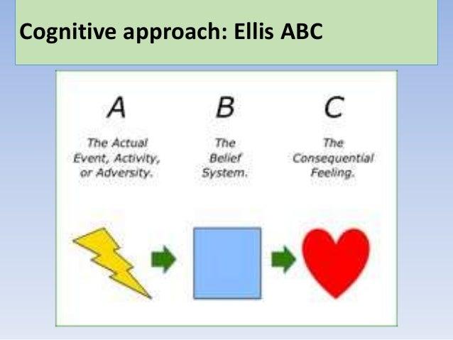 Mod 4 ellis and cbt