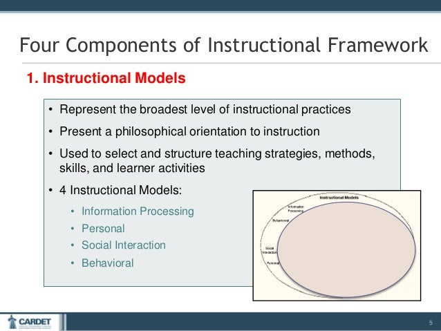 instructional strategies approaches 2 essay Learn about teaching strategies for your child with a learning disability understand what instructional strategy might work best for your child's learning disability.