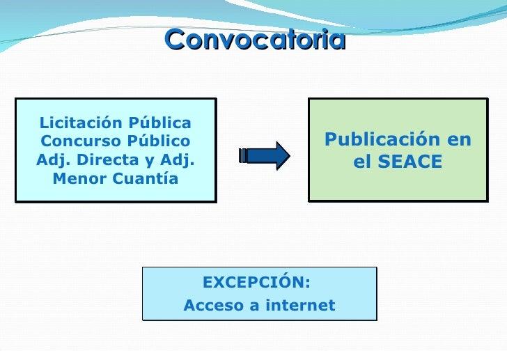 Convocatoria Licitación   Pública Concurso   Público Adj.  Directa  y  Adj .  Menor   Cuantía Publicación  en el SEACE EXC...