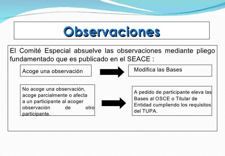 Observaciones El Comité Especial absuelve las observaciones mediante pliego fundamentado que es publicado en el SEACE   : ...