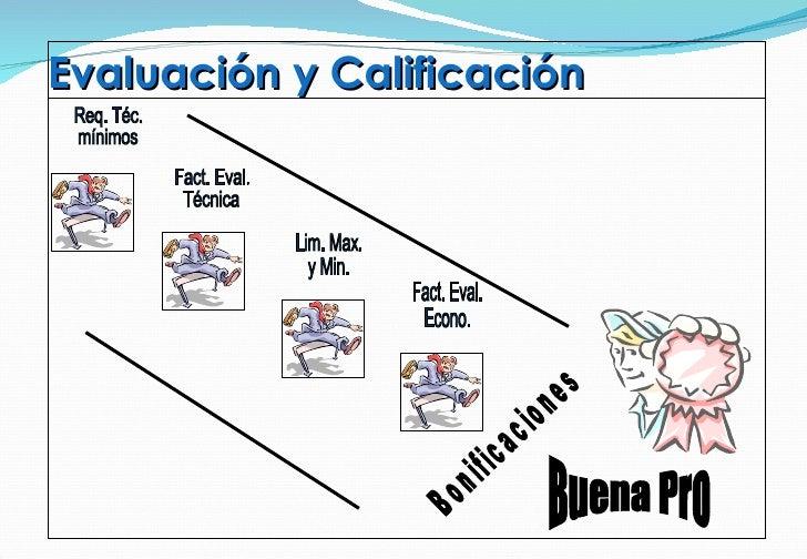 Evaluación y Calificación Req. Téc. mínimos Fact. Eval. Técnica Lim. Max. y Min. Fact. Eval. Econo. Bonificaciones Buena Pro