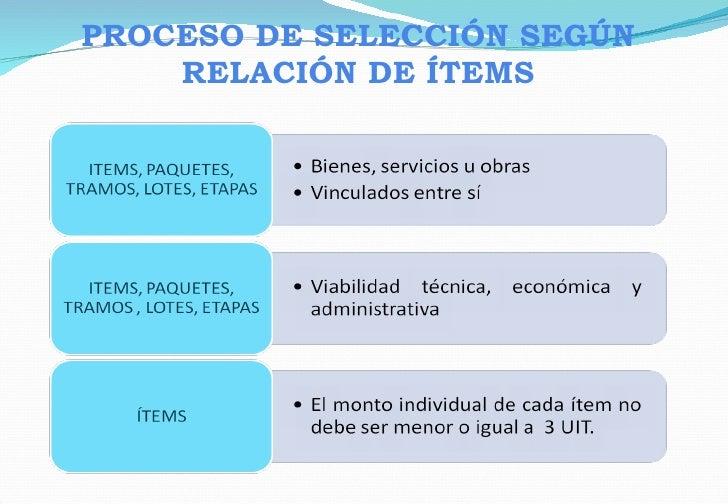 PROCESO DE SELECCIÓN SEGÚN RELACIÓN DE ÍTEMS