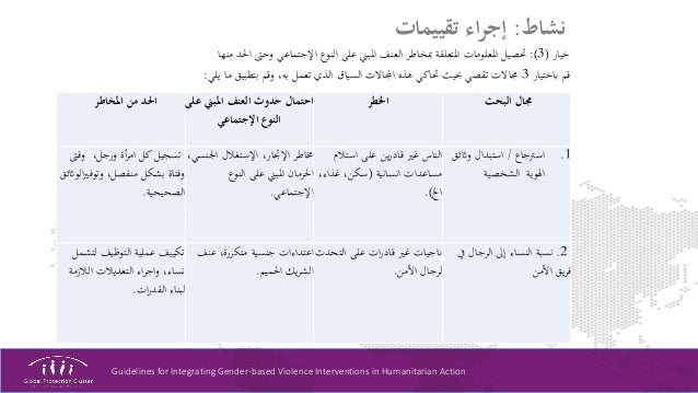 Guidelines for Integrating Gender-based Violence Interventions in Humanitarian Action نشاط:تقييمات اءرإج خيار)...