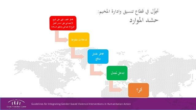 Guidelines for Integrating Gender-based Violence Interventions in Humanitarian Action قطاع يف لُّجتوتنسيقوادار...