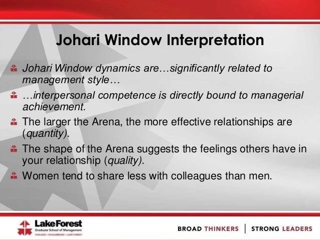 Understanding the Johari Window model