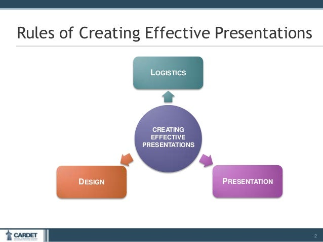 effective powerpoint presentations Making presentation is easy for client meeting, business meeting or for any other purpose but making effective presentation require smart work here are 7 t.