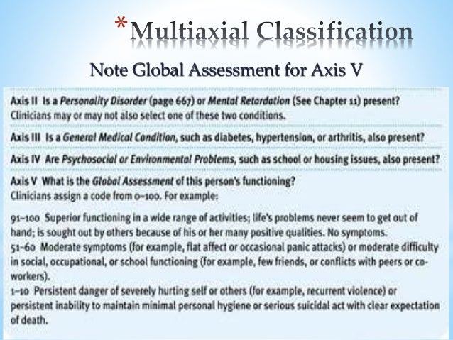 16 * Note Global Assessment for Axis V